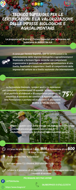 Infografica Corso ITS certificazione e la valorizzazione delle imprese agricole e agroalimentari biologiche